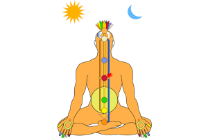 Chakra Activation through Yoga